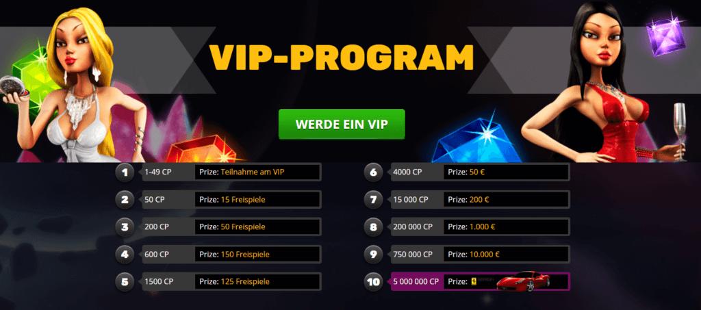 PlayAmo VIP Punkte Erfahrungen